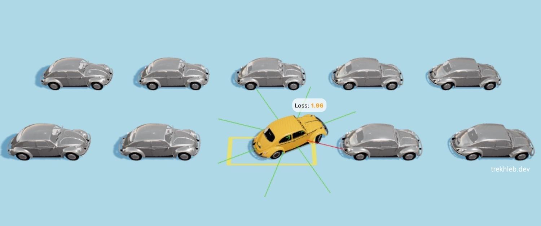 Эволюция самопаркующейся машины
