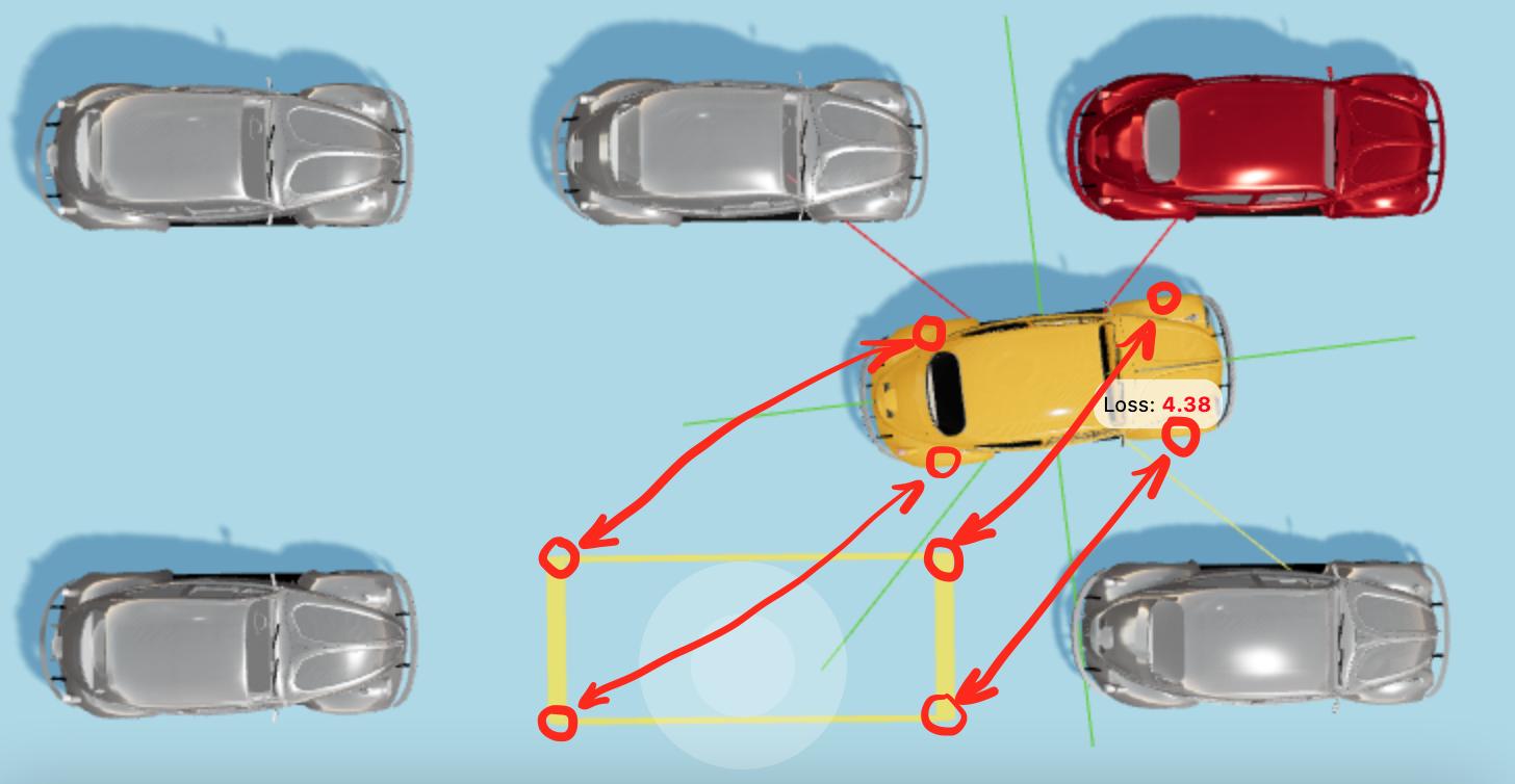 Расстояние от машины до парковочного места